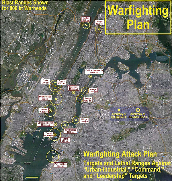 Warfighting Attack Plan - Targets and Lethal Ranges Against ``Urban-Industrial,'' ``Command,'' and ``Leadership'' Targets
